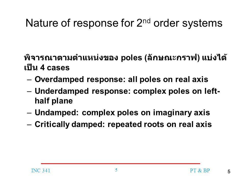 55 INC 341 5 PT & BP Nature of response for 2 nd order systems พิจารณาตามตำแหน่งของ poles ( ลักษณะกราฟ ) แบ่งได้ เป็น 4 cases –Overdamped response: al