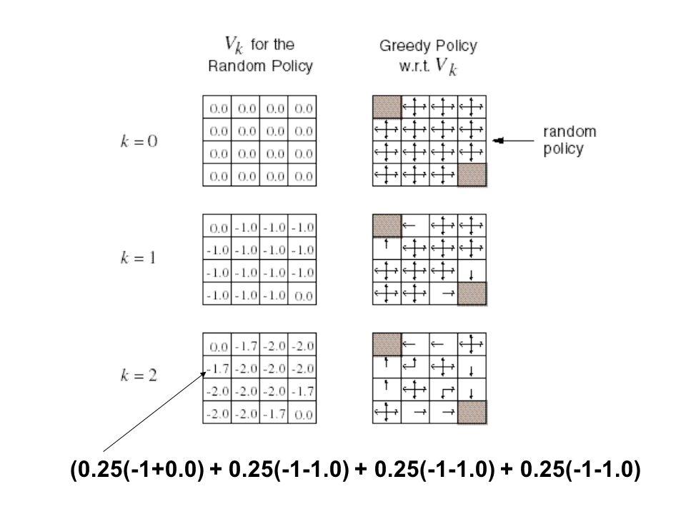 (0.25(-1+0.0) + 0.25(-1-1.0) + 0.25(-1-1.0) + 0.25(-1-1.0)