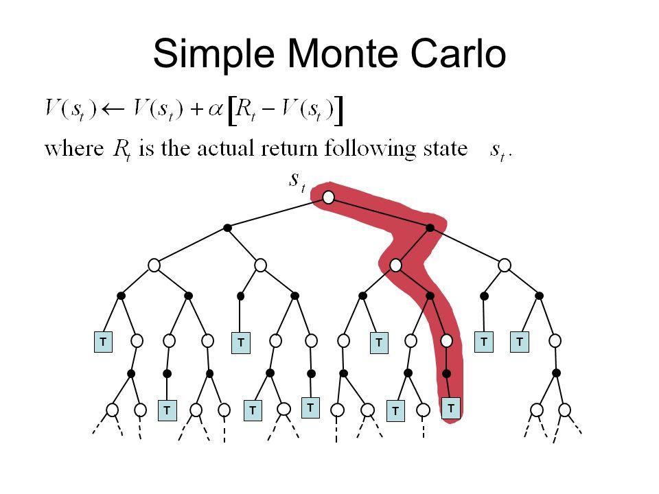 Simple Monte Carlo TTTTTTTTTT