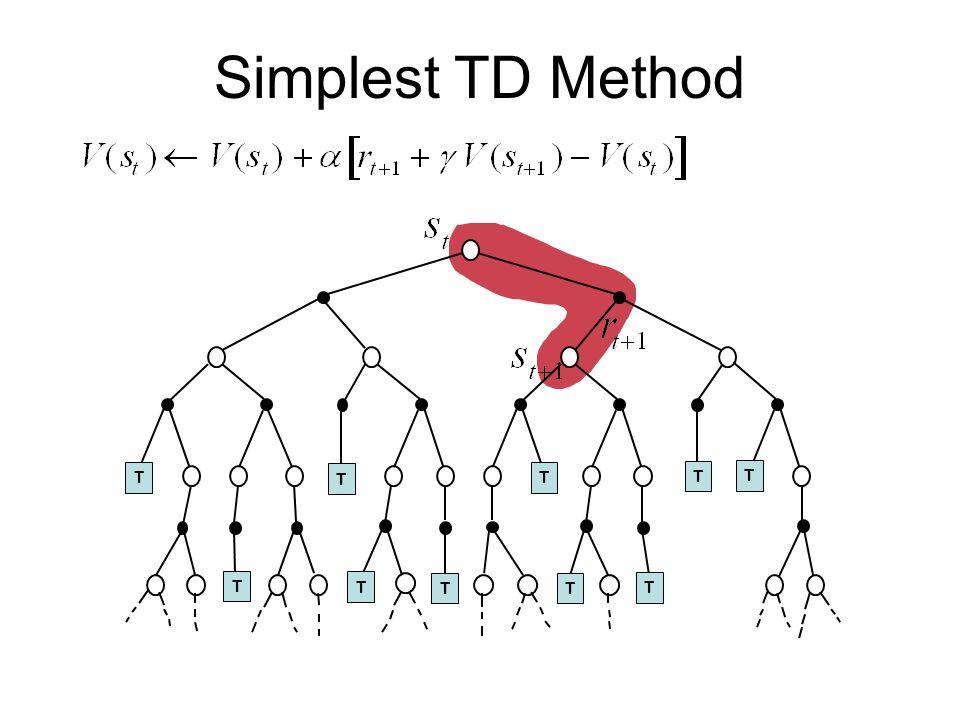 Simplest TD Method TTTTTTTTTT