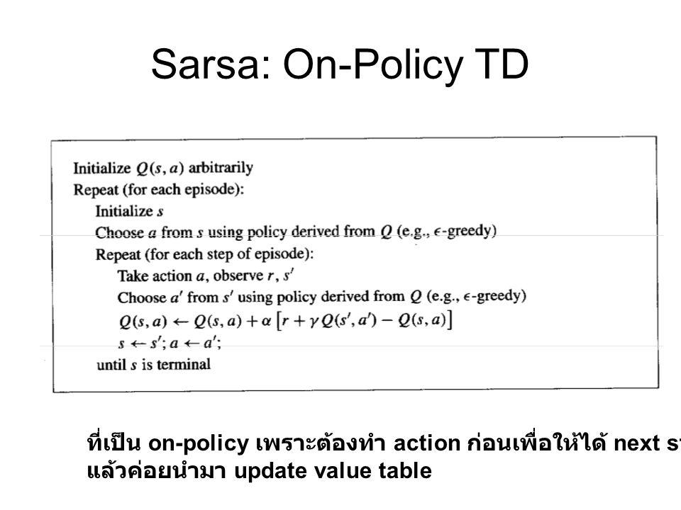 Sarsa: On-Policy TD ที่เป็น on-policy เพราะต้องทำ action ก่อนเพื่อให้ได้ next state แล้วค่อยนำมา update value table