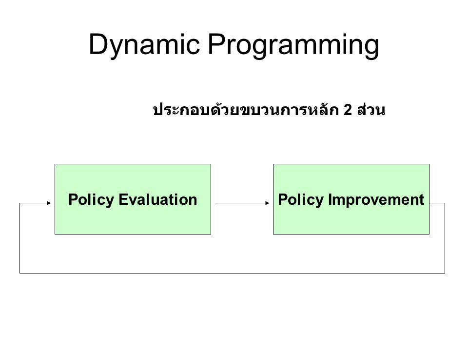 Dynamic Programming Policy EvaluationPolicy Improvement ประกอบด้วยขบวนการหลัก 2 ส่วน