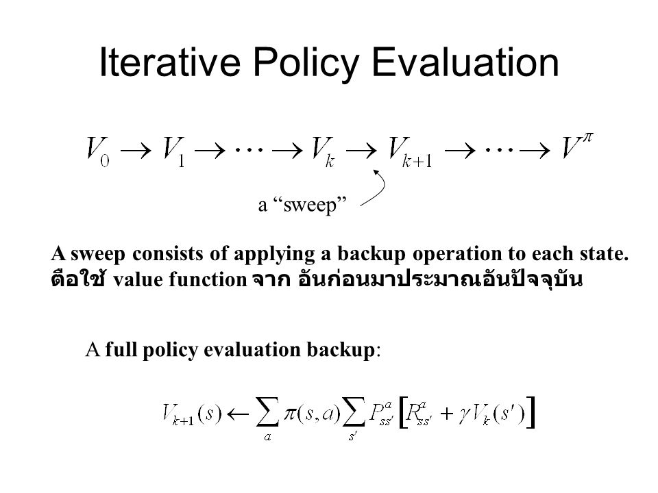 Iterative Policy Evaluation a sweep A sweep consists of applying a backup operation to each state.