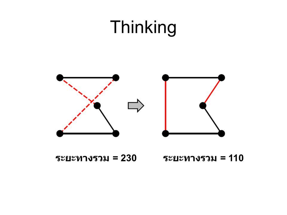 Thinking ระยะทางรวม = 230 ระยะทางรวม = 110