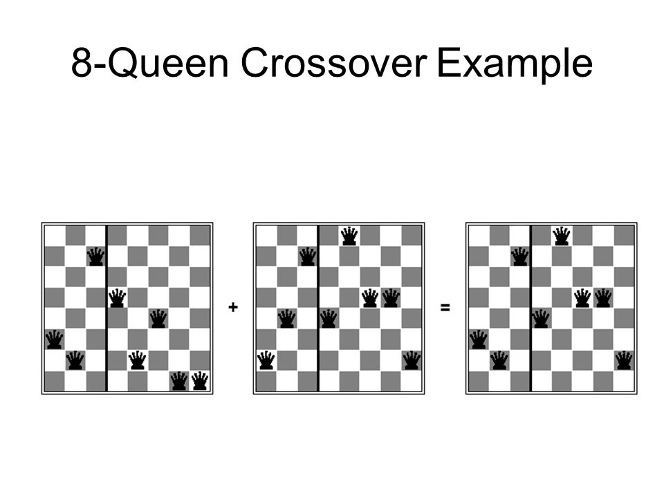 8-Queen Crossover Example
