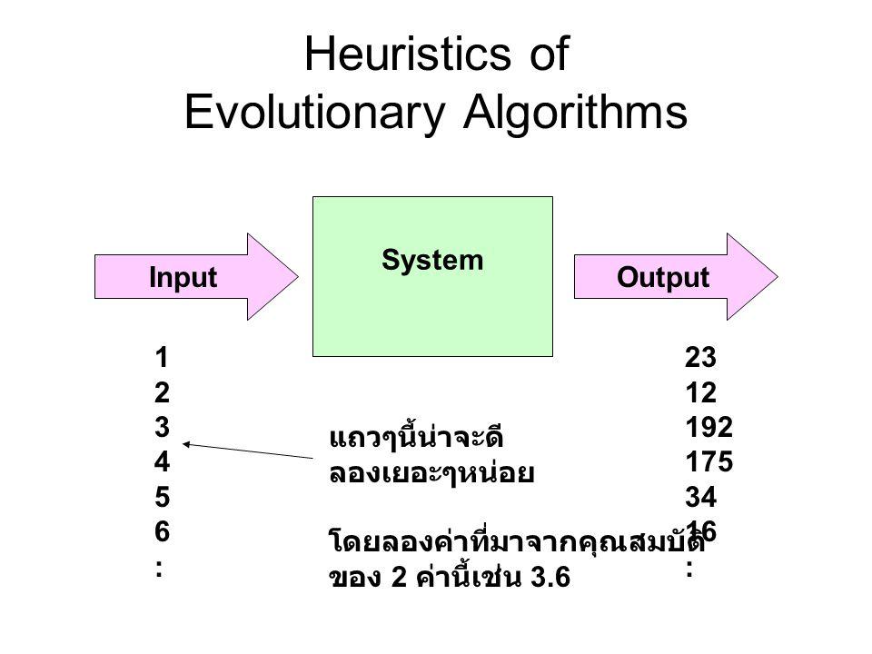 Heuristics of Evolutionary Algorithms System InputOutput 123456:123456: 23 12 192 175 34 16 : แถวๆนี้น่าจะดี ลองเยอะๆหน่อย โดยลองค่าที่มาจากคุณสมบัติ