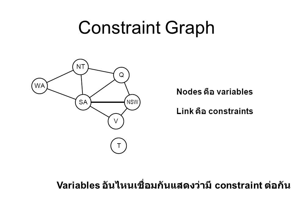 Constraint Graph Nodes คือ variables Link คือ constraints Variables อันไหนเชื่อมกันแสดงว่ามี constraint ต่อกัน