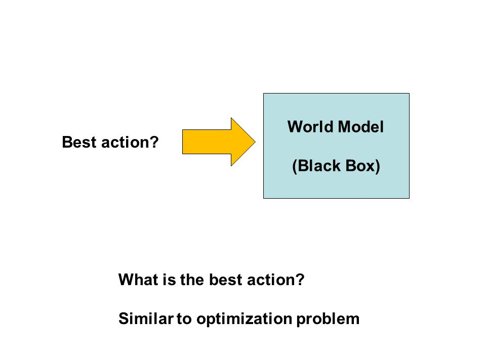 World Model (Black Box) Best action? What is the best action? Similar to optimization problem