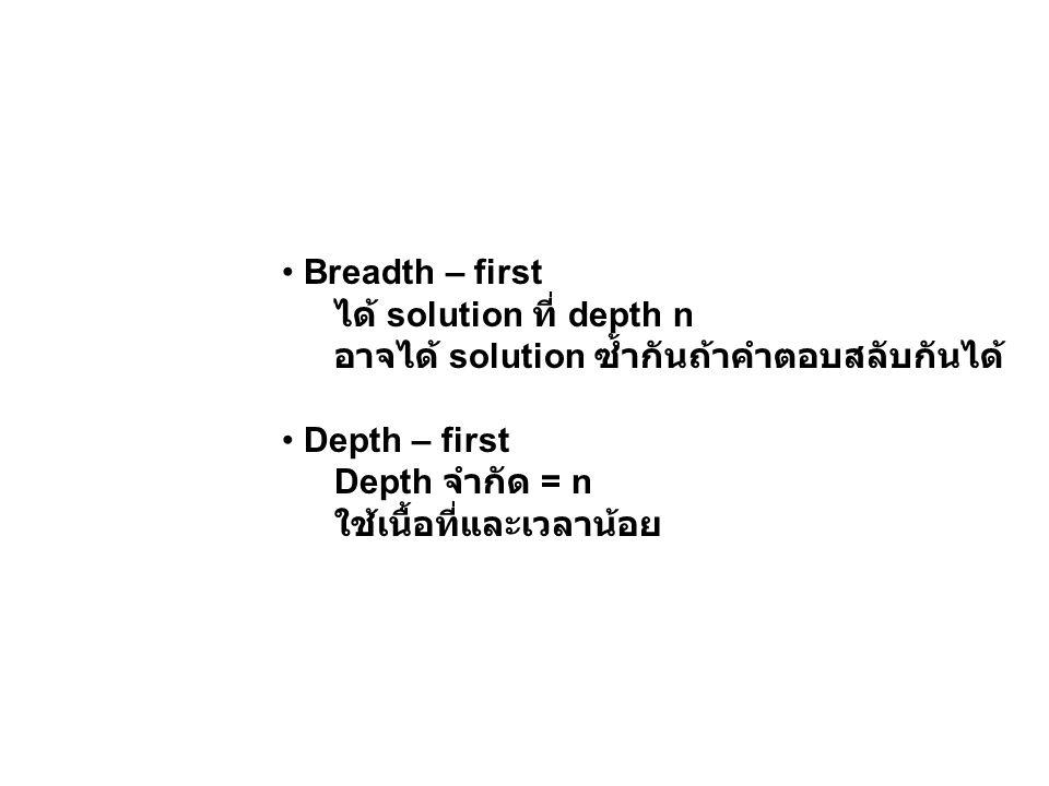 Breadth – first ได้ solution ที่ depth n อาจได้ solution ซ้ำกันถ้าคำตอบสลับกันได้ Depth – first Depth จำกัด = n ใช้เนื้อที่และเวลาน้อย