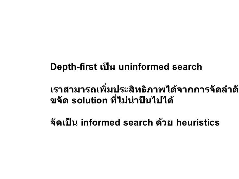Depth-first เป็น uninformed search เราสามารถเพิ่มประสิทธิภาพได้จากการจัดลำดับ หรือ ขจัด solution ที่ไม่น่าป็นไปได้ จัดเป็น informed search ด้วย heuris