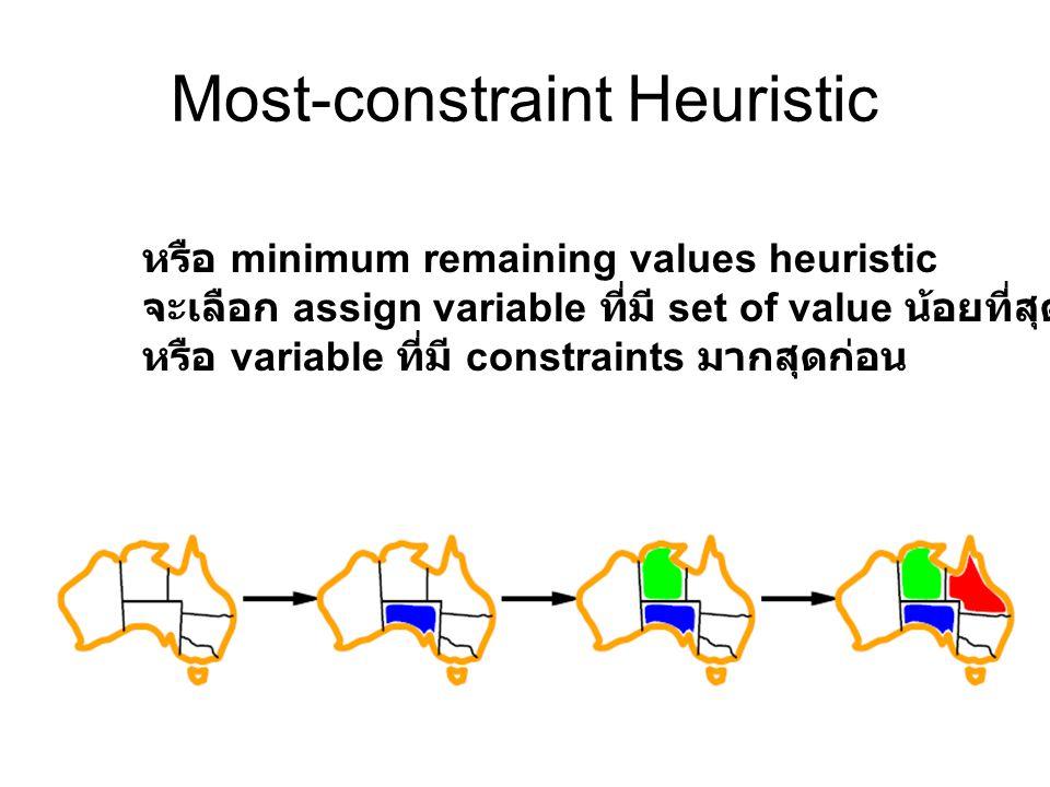Most-constraint Heuristic หรือ minimum remaining values heuristic จะเลือก assign variable ที่มี set of value น้อยที่สุดก่อน หรือ variable ที่มี constr