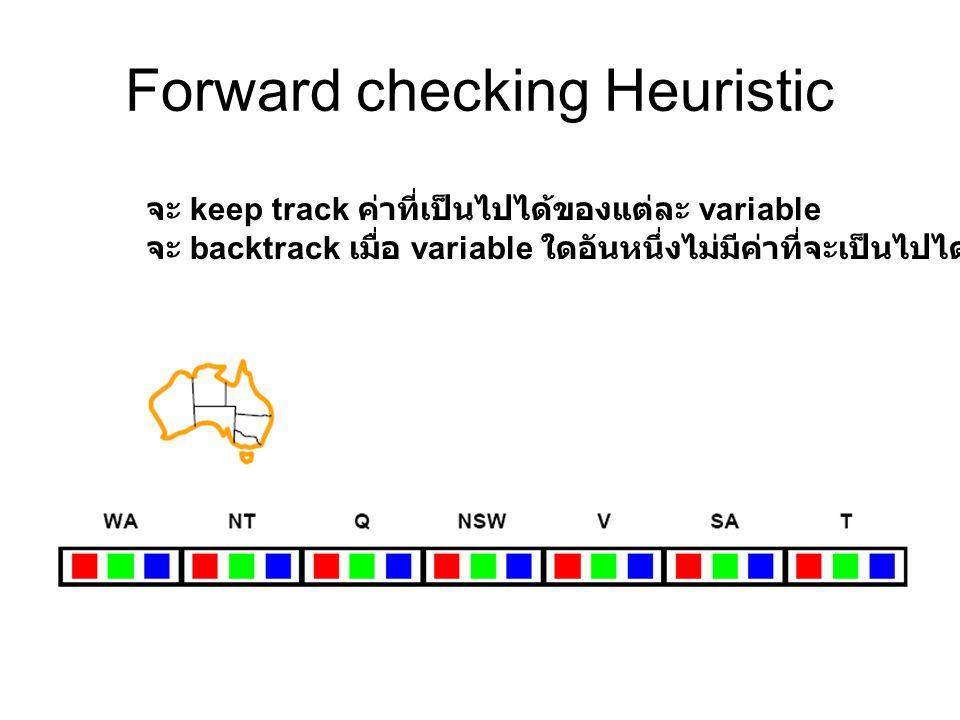Forward checking Heuristic จะ keep track ค่าที่เป็นไปได้ของแต่ละ variable จะ backtrack เมื่อ variable ใดอันหนึ่งไม่มีค่าที่จะเป็นไปได้