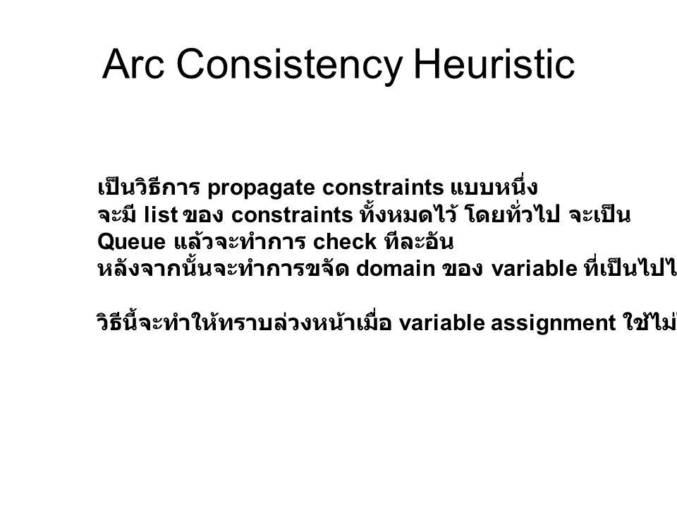 Arc Consistency Heuristic เป็นวิธีการ propagate constraints แบบหนึ่ง จะมี list ของ constraints ทั้งหมดไว้ โดยทั่วไป จะเป็น Queue แล้วจะทำการ check ทีล