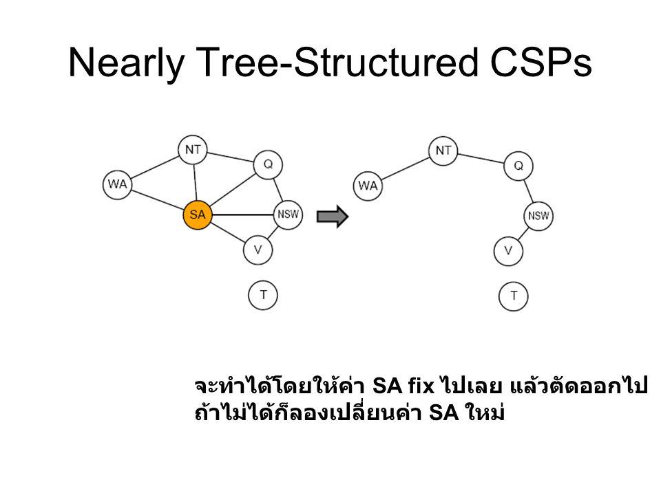 Nearly Tree-Structured CSPs จะทำได้โดยให้ค่า SA fix ไปเลย แล้วตัดออกไป ถ้าไม่ได้ก็ลองเปลี่ยนค่า SA ใหม่