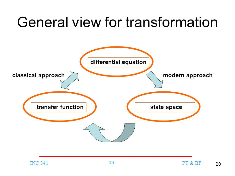 20 INC 341 20 PT & BP General view for transformation differential equation transfer function state space classical approachmodern approach
