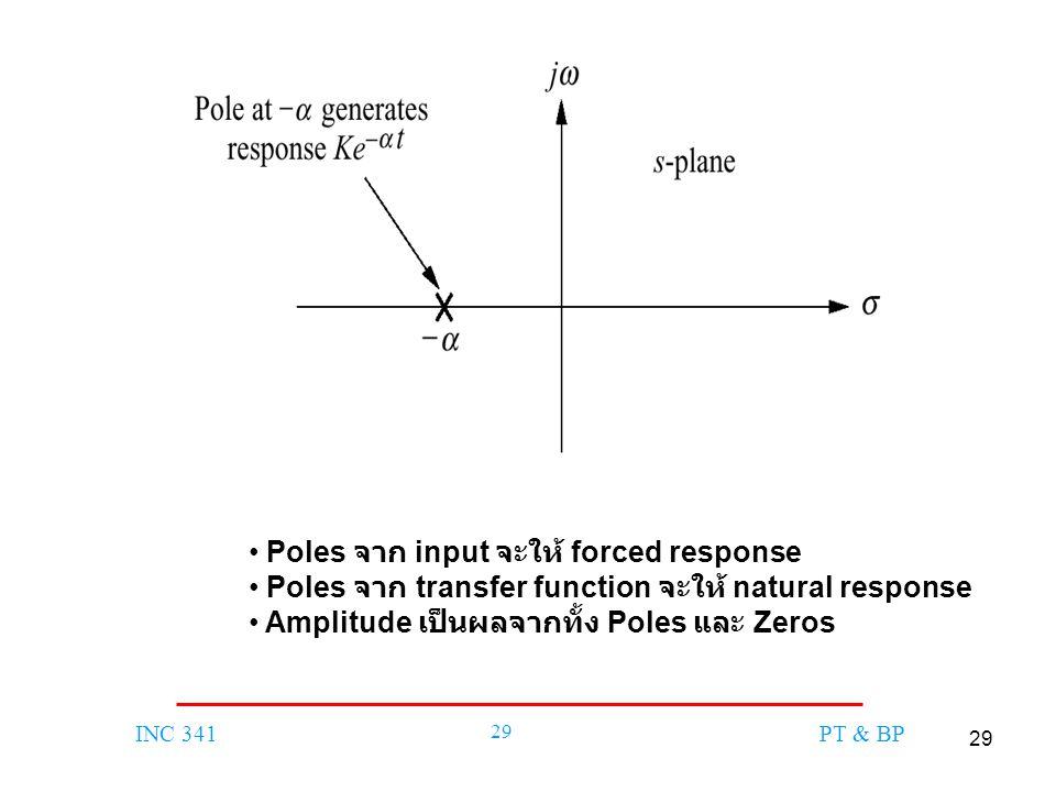 29 INC 341 29 PT & BP Poles จาก input จะให้ forced response Poles จาก transfer function จะให้ natural response Amplitude เป็นผลจากทั้ง Poles และ Zeros