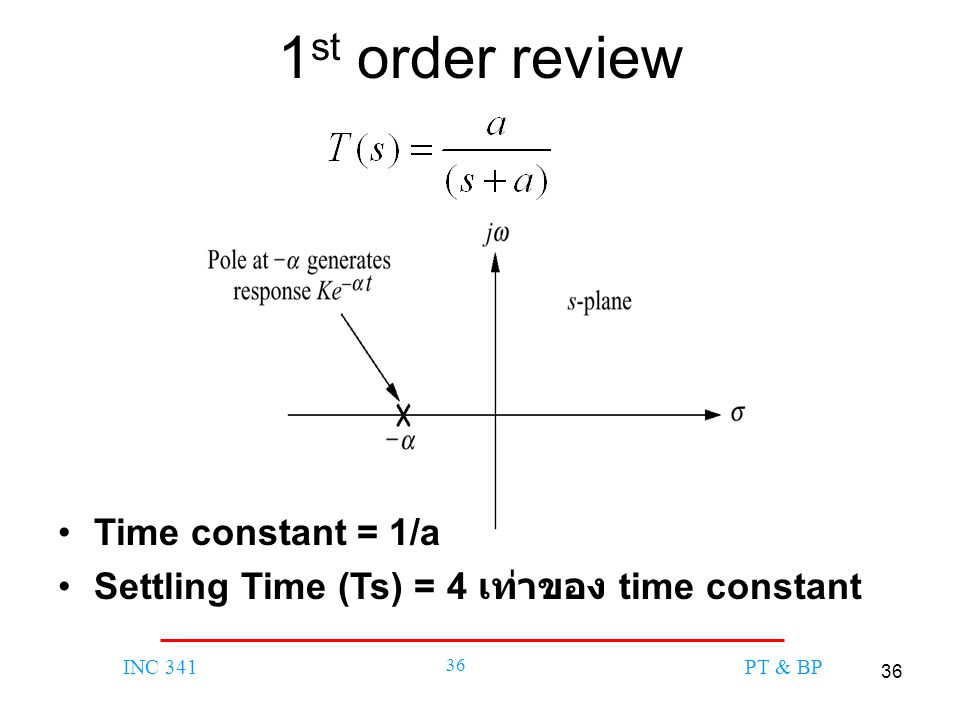 36 INC 341 36 PT & BP 1 st order review Time constant = 1/a Settling Time (Ts) = 4 เท่าของ time constant