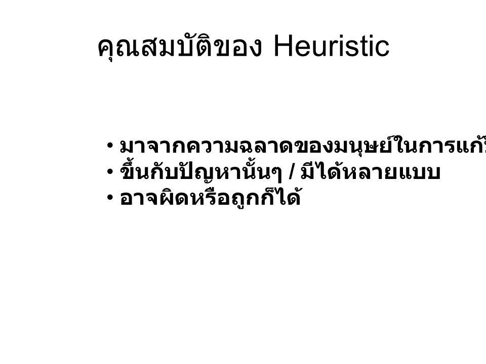 คุณสมบัติของ Heuristic มาจากความฉลาดของมนุษย์ในการแก้ปัญหาใดๆ ขึ้นกับปัญหานั้นๆ / มีได้หลายแบบ อาจผิดหรือถูกก็ได้