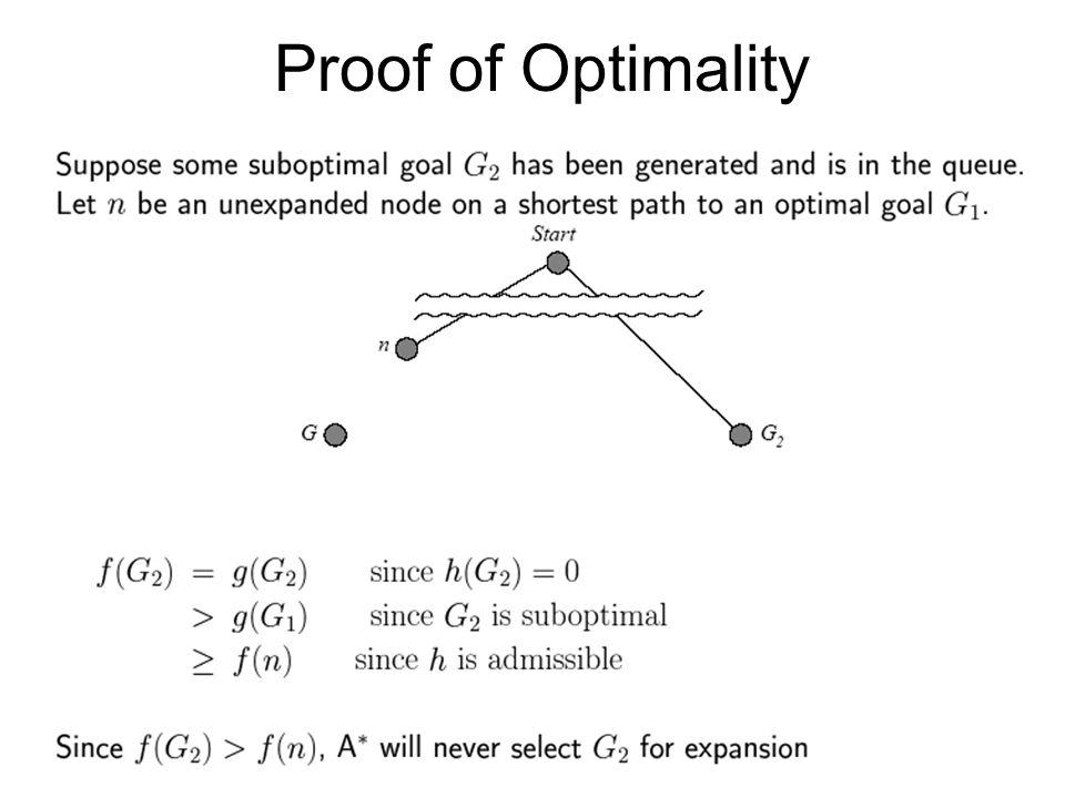 Proof of Optimality