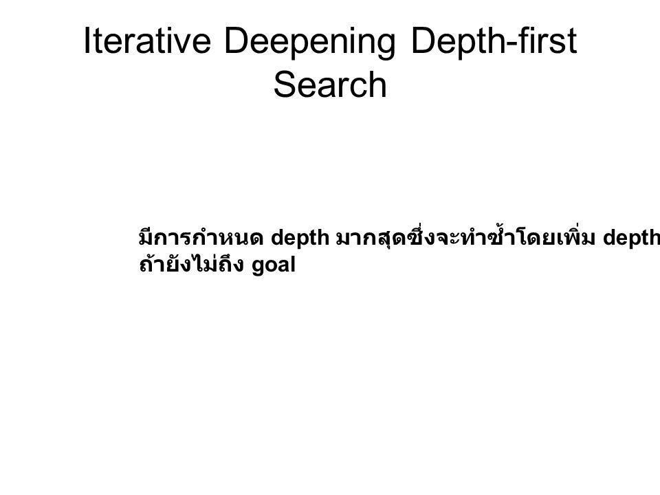 Iterative Deepening Depth-first Search มีการกำหนด depth มากสุดซึ่งจะทำซ้ำโดยเพิ่ม depth ขึ้นเรื่อยๆ ถ้ายังไม่ถึง goal