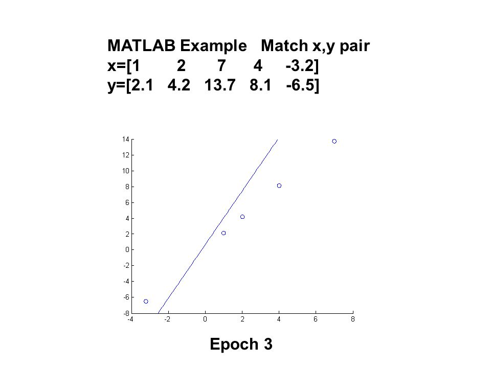 MATLAB Example Match x,y pair x=[1 2 7 4 -3.2] y=[2.1 4.2 13.7 8.1 -6.5] Epoch 3