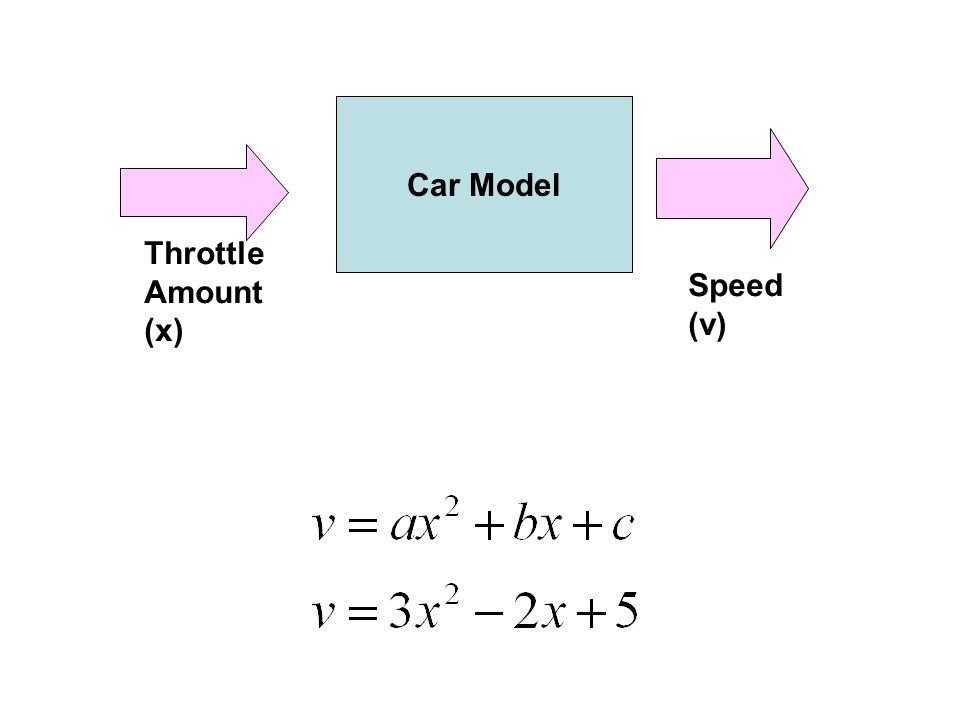 Car Model Throttle Amount (x) Speed (v)