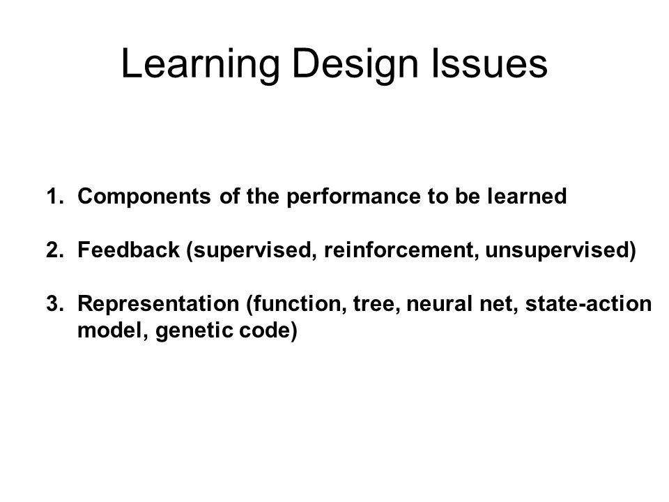 Types of Learning Supervised Learning มีครูสอนบอกว่าอะไรดี อะไรไม่ดี เหมือนเรียนในห้อง Reinforcement Learning เรียนรู้แบบปฏิบัติไปเลย นักเรียนเลือกทำสิ่งที่อยากเรียนเอง ครูคอยบอกว่าดีหรือไม่ดี Unsupervised Learning ไม่มีครูคอยบอกอะไรเลย นักศึกษาแยกแยะสิ่งดี ไม่ดี ออกเป็น 2 พวก แต่ก็ยังไม่รู้ว่าอะไรดี ไม่ดี
