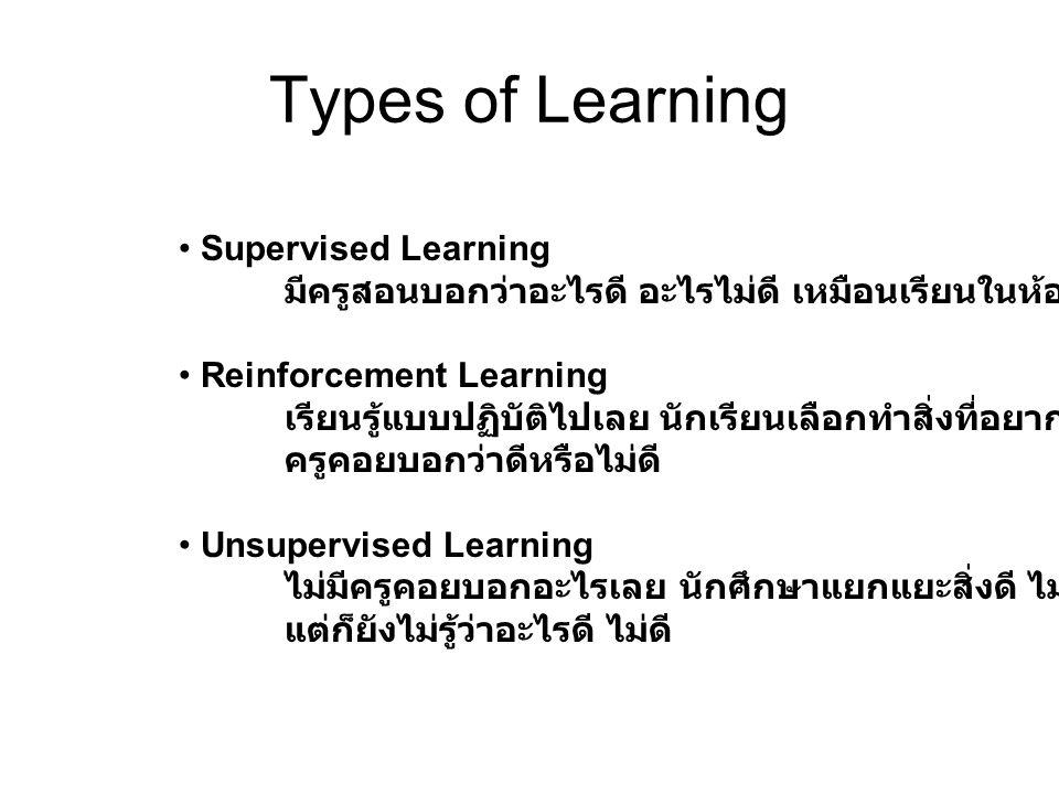 Supervised Learning โดยทั่วไปจะมี data ที่เป็น Training set และ Test set Training set ใช้ในการเรียน, Test set ใช้ในการทดสอบ Data เหล่านี้จะบอกว่าอะไร เป็น Type A, B, C, … Learner Training set features type Learner Test set features type Answer การเรียน การใช้งาน