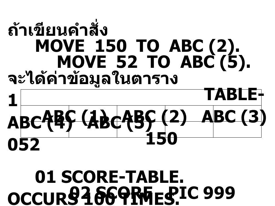 ถ้าเขียนคำสั่ง MOVE 150 TO ABC (2). MOVE 52 TO ABC (5). จะได้ค่าข้อมูลในตาราง TABLE- 1 ABC (1) ABC (2) ABC (3) ABC (4) ABC (5) 150 052 01 SCORE-TABLE.