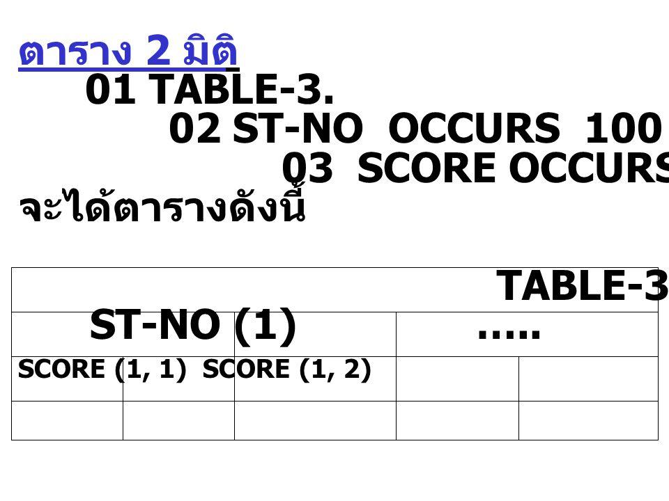 ตาราง 2 มิติ 01 TABLE-3. 02 ST-NO OCCURS 100 TIMES. 03 SCORE OCCURS 2 TIMES PIC 99. จะได้ตารางดังนี้ TABLE-3 ST-NO (1) ….. ST-NO (100) SCORE (1, 1) SC