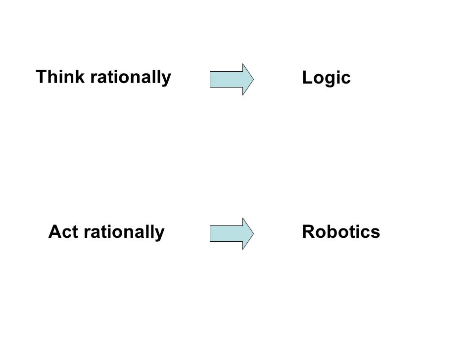 Think rationally Logic Act rationallyRobotics