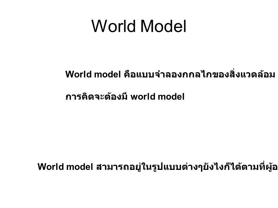 World Model World model คือแบบจำลองกกลไกของสิ่งแวดล้อม การคิดจะต้องมี world model World model สามารถอยู่ในรูปแบบต่างๆยังไงก็ได้ตามที่ผู้ออกแบบต้องการ
