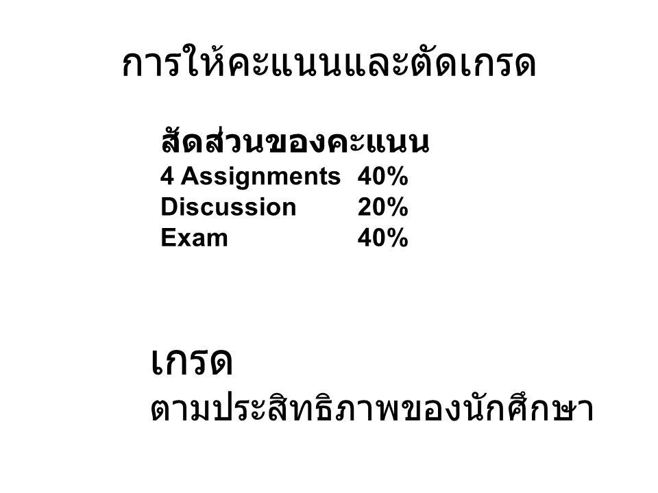 การให้คะแนนและตัดเกรด สัดส่วนของคะแนน 4 Assignments40% Discussion20% Exam40% เกรด ตามประสิทธิภาพของนักศึกษา