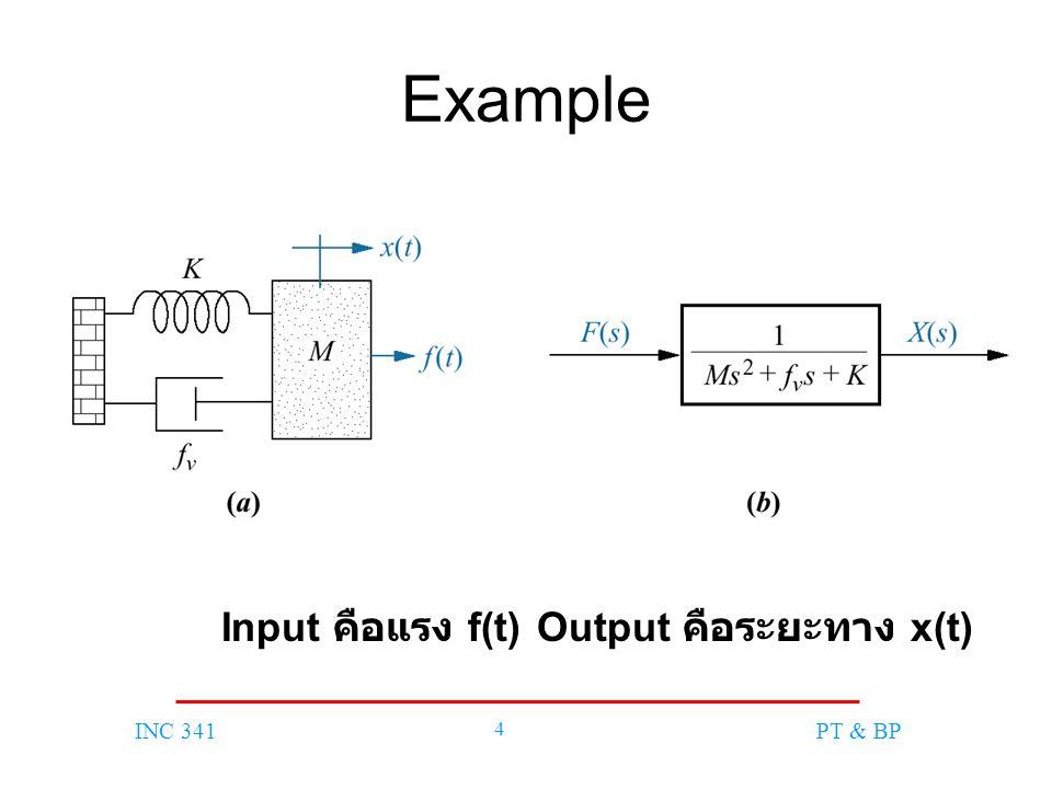 INC 341 25 PT & BP เนื่องจากโดยปกติแล้ว La << Ra สมการจึงสามารถลดรูปเหลือ