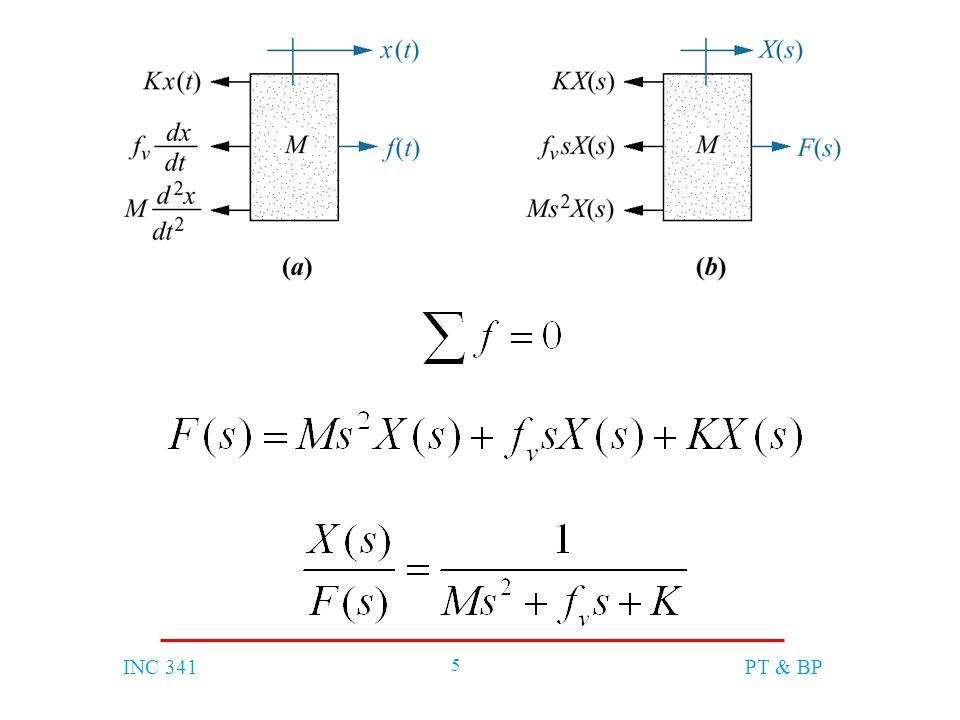 INC 341 26 PT & BP พบว่า transfer function อยู่ในรูปแบบ การหาค่า K ทั้ง 2 ค่าจะหาจาก torque-speed curve Note: Dynamometer เอาไว้วัด torque vs speed