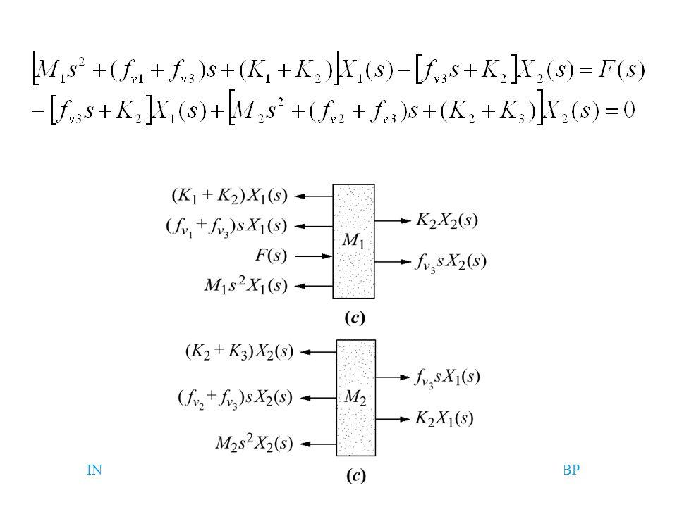INC 341 10 PT & BP Rotational Mechanical System Components