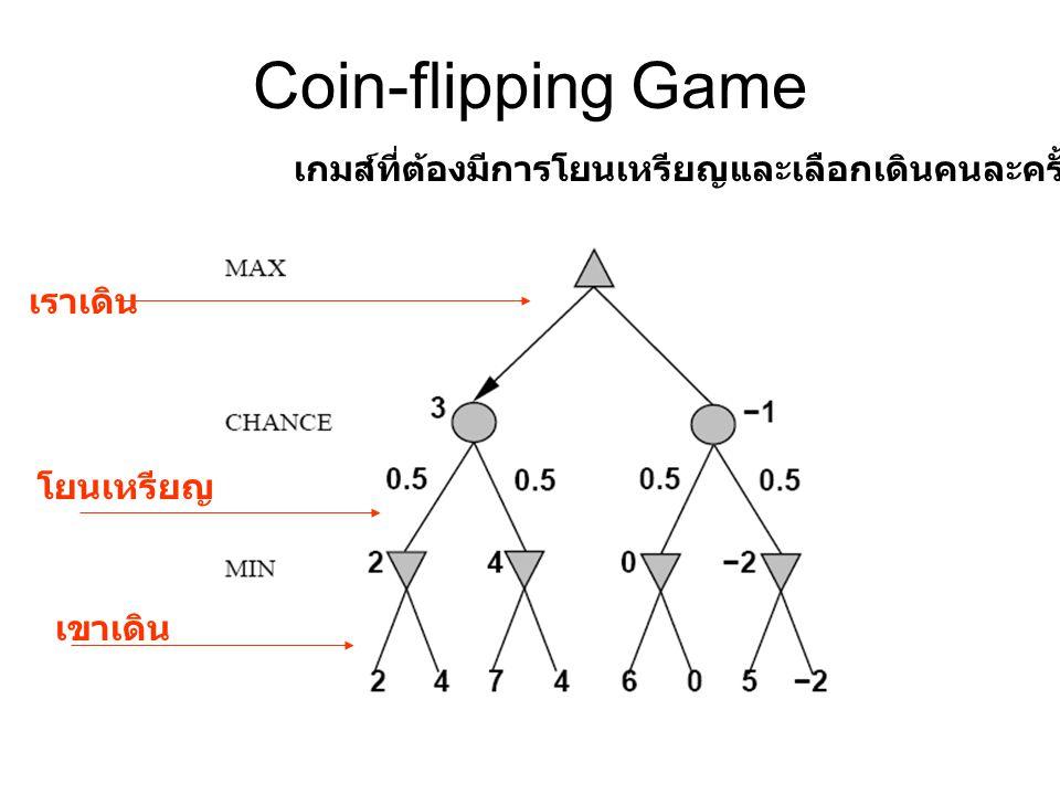 Coin-flipping Game เกมส์ที่ต้องมีการโยนเหรียญและเลือกเดินคนละครั้ง เราเดิน โยนเหรียญ เขาเดิน