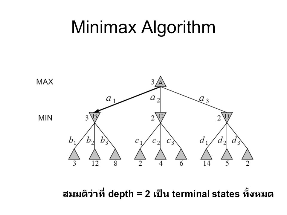 Alpha-Beta Pruning สามารถทำได้กับ non-deterministic problems โดยกำหนด ขอบเขตของคะแนนในแต่ละ node อย่างไรก็ตาม pruning จะได้น้อยกว่าแบบ deterministic problems