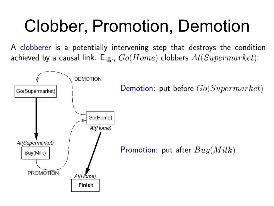 Clobber, Promotion, Demotion