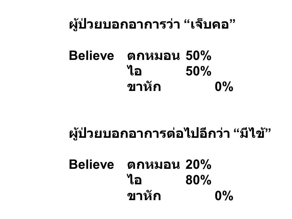 """ผู้ป่วยบอกอาการว่า """" เจ็บคอ """" Believe ตกหมอน 50% ไอ 50% ขาหัก 0% ผู้ป่วยบอกอาการต่อไปอีกว่า """" มีไข้ """" Believe ตกหมอน 20% ไอ 80% ขาหัก 0%"""