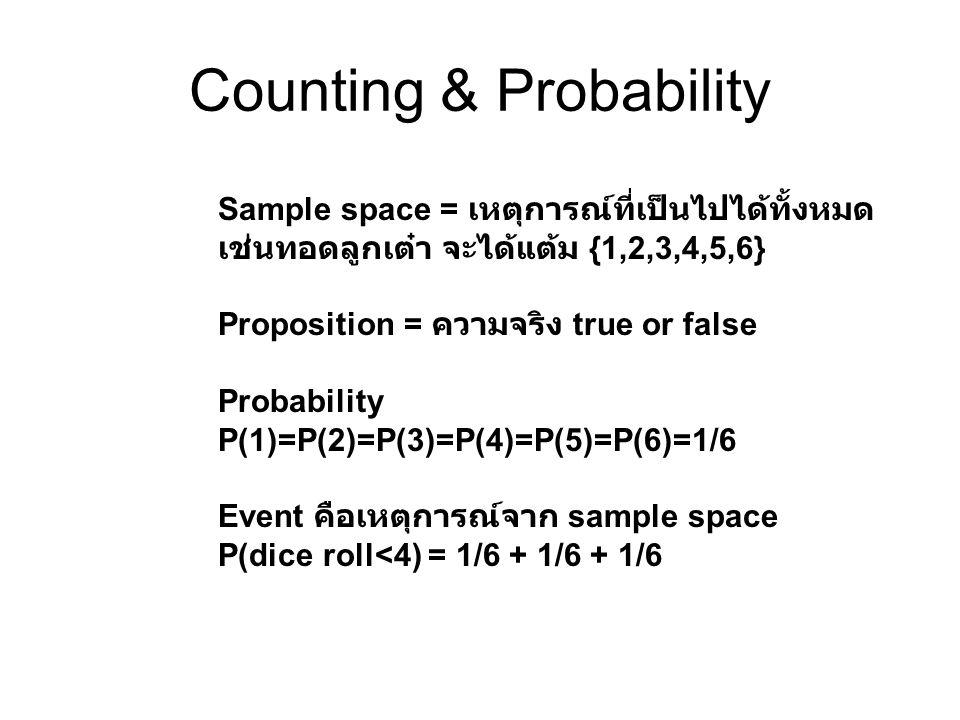 Counting & Probability Sample space = เหตุการณ์ที่เป็นไปได้ทั้งหมด เช่นทอดลูกเต๋า จะได้แต้ม {1,2,3,4,5,6} Proposition = ความจริง true or false Probabi