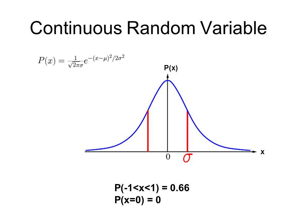 Continuous Random Variable x P(x) P(-1<x<1) = 0.66 P(x=0) = 0