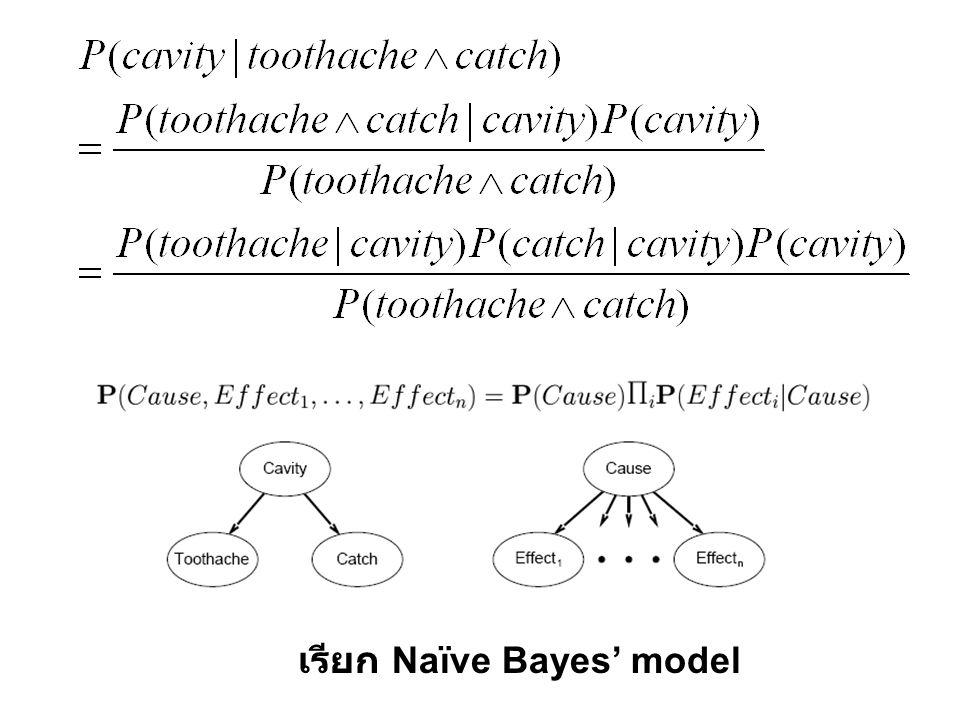 เรียก Naïve Bayes' model
