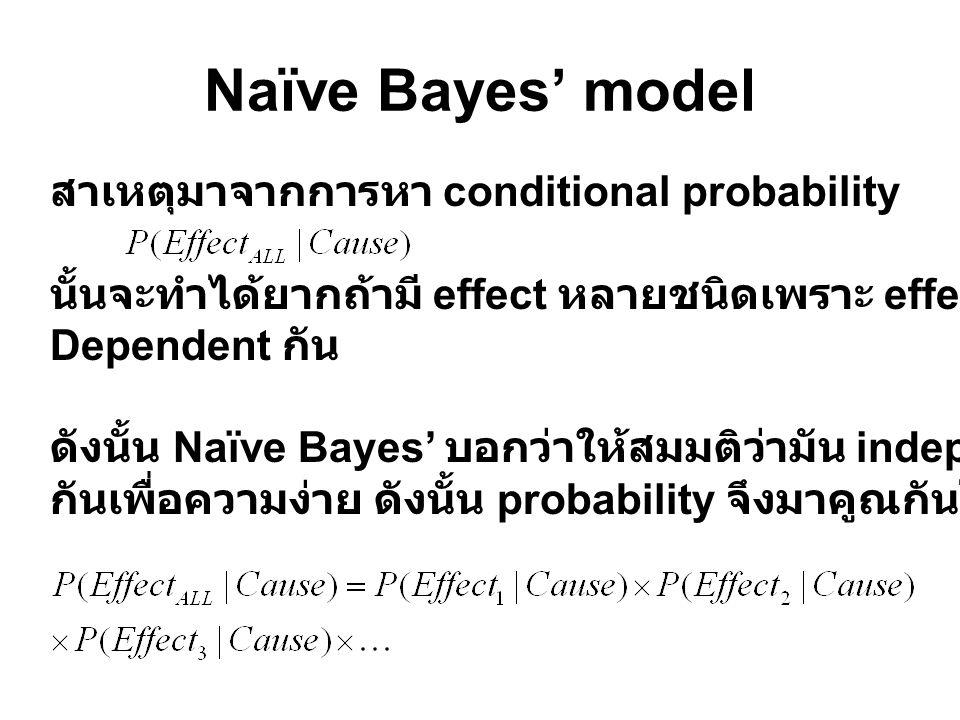 Naïve Bayes' model สาเหตุมาจากการหา conditional probability นั้นจะทำได้ยากถ้ามี effect หลายชนิดเพราะ effect จะ Dependent กัน ดังนั้น Naïve Bayes' บอกว