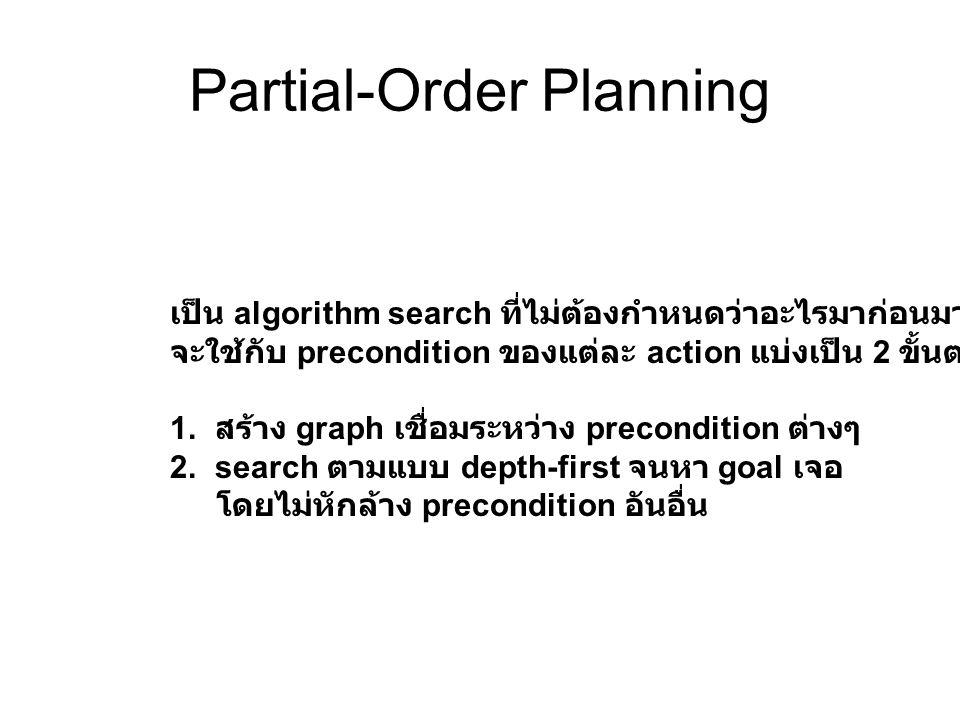 Partial-Order Planning เป็น algorithm search ที่ไม่ต้องกำหนดว่าอะไรมาก่อนมาหลัง จะใช้กับ precondition ของแต่ละ action แบ่งเป็น 2 ขั้นตอน 1. สร้าง grap