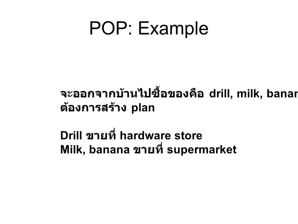 POP: Example จะออกจากบ้านไปซื้อของคือ drill, milk, banana ต้องการสร้าง plan Drill ขายที่ hardware store Milk, banana ขายที่ supermarket
