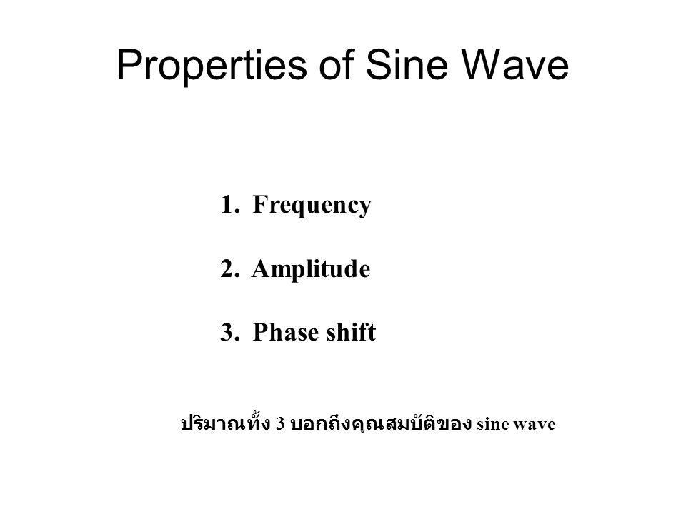 Properties of Sine Wave 1.Frequency 2. Amplitude 3.