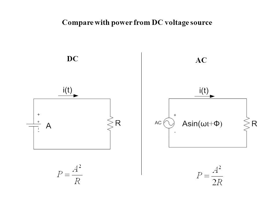 Compare with power from DC voltage source DC AC