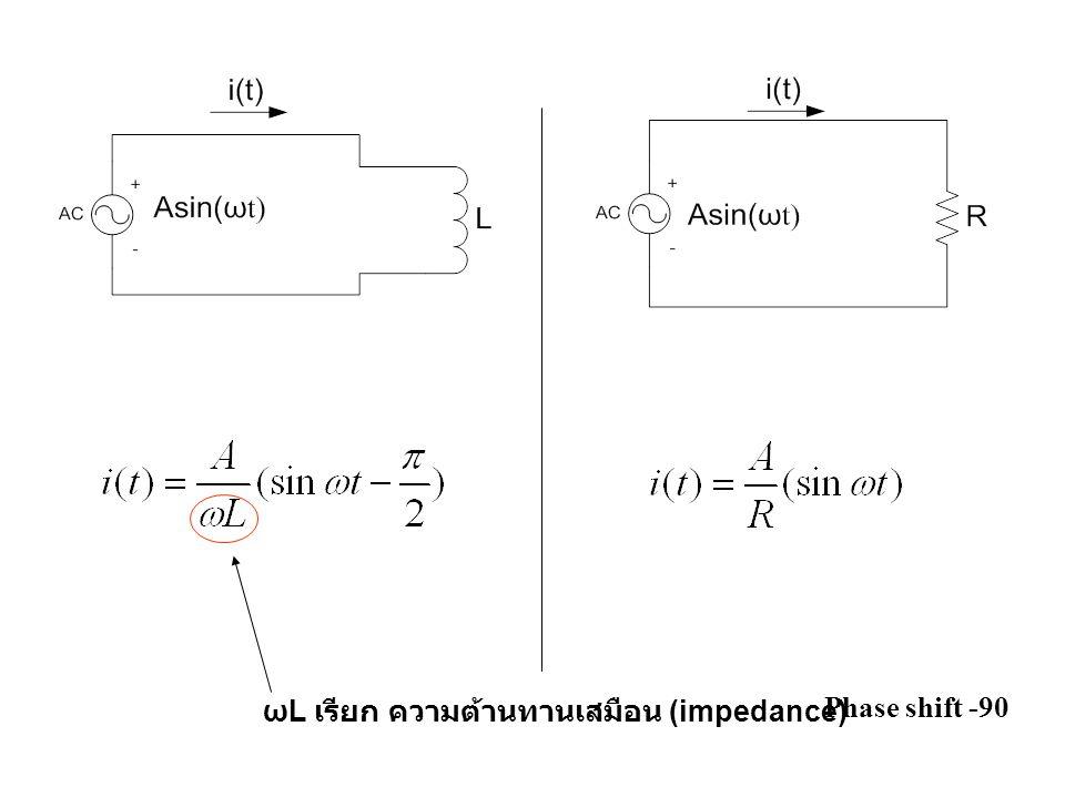 ωL เรียก ความต้านทานเสมือน (impedance) Phase shift -90
