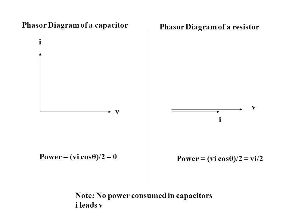 Phasor Diagram of a capacitor v i Power = (vi cosθ)/2 = 0 Phasor Diagram of a resistor v i Power = (vi cosθ)/2 = vi/2 Note: No power consumed in capacitors i leads v